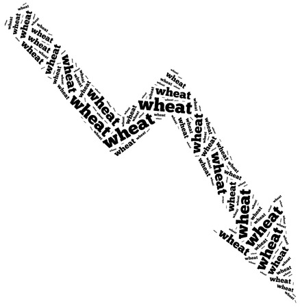commodity: Wheat commodity price drop. Word cloud illustration. Stock Photo