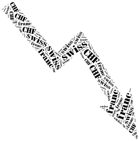 stock price quote: Swiss Franc or CHF currency drop. Word cloud illustration.