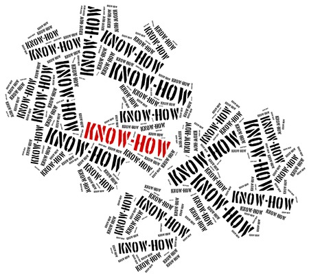 knowhow: Knowhow. Special knowledge required in business. Word cloud illustration.