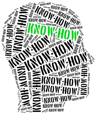 knowhow: Know-how. Special knowledge required in business. Word cloud illustration. Stock Photo