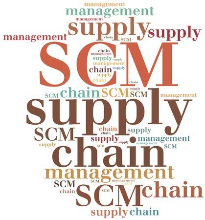 SCM. Supply chain management. Business abbreviation.