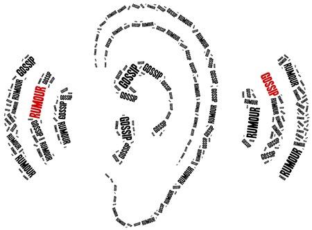 telling: Gossip or rumour telling concept. Word cloud illustration.