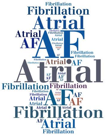 fibrillation: AF - Atrial fibrillation. Disease abbreviation.