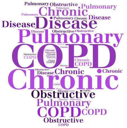 chronic: COPD - Chronic Obstructive Pulmonary Disease. Disease abbreviation.