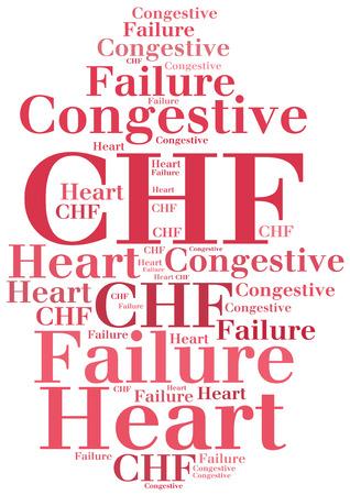 heart failure: CHF - Congestive Heart Failure. Disease abbreviation.