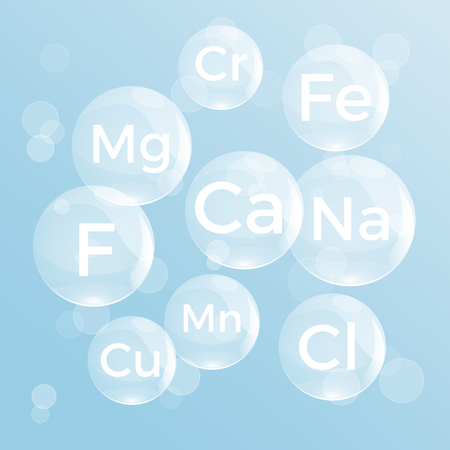 Mineral substances in water, chemical composition