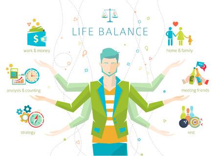 Concepto de trabajo y conciliación de la vida / de división de la energía humana entre importantes esferas / Vector ilustración vida. Ilustración de vector