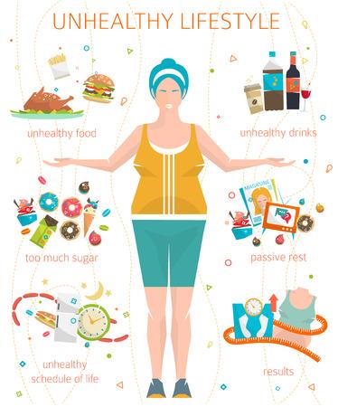 Konzept der ungesunde Lebensweise  Fett Frau mit ihren schlechten Gewohnheiten  Vektor-Illustration  Flach Stil Illustration