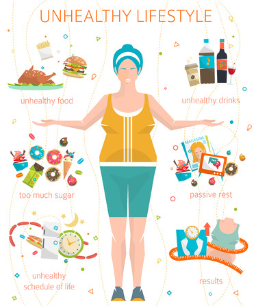 Concept of unhealthy lifestyle  fat woman with her bad habits  vector illustration  flat style
