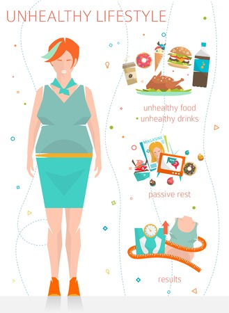 metrics: Concept of unhealthy lifestyle  fat woman with her bad habits  vector illustration  flat style