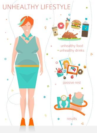 unhealthy: Concepto de estilo de vida poco saludable  mujer gorda con su malos h�bitos  ilustraci�n vectorial  estilo plano Vectores