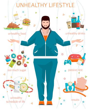 sedentario: Concepto de estilo de vida poco saludable hombre  grasa con su malos hábitos  ilustración vectorial  estilo plano