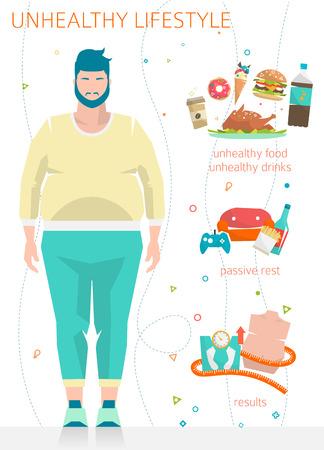 Concept van ongezonde levensstijl  dikke man met zijn slechte gewoonten  vector illustratie  vlakke stijl Stock Illustratie