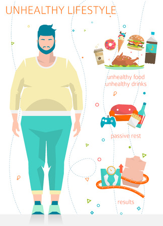 Concept of unhealthy lifestyle  fat man with his bad habits  vector illustration  flat style
