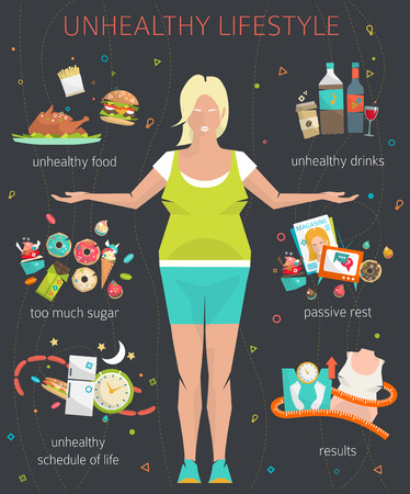 unhealthy lifestyle: Concept of unhealthy lifestyle  fat woman with her bad habits  vector illustration  flat style