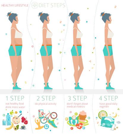 Concepto de estilo de vida saludable / peso pasos de dieta de pérdida / mujer con diferente índice de masa corporal / ilustración del vector / estilo plano Foto de archivo - 44184524