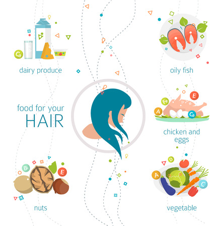 health and wellness: Concept of food and vitamins, which are healthy for your hair  vector illustration  flat style