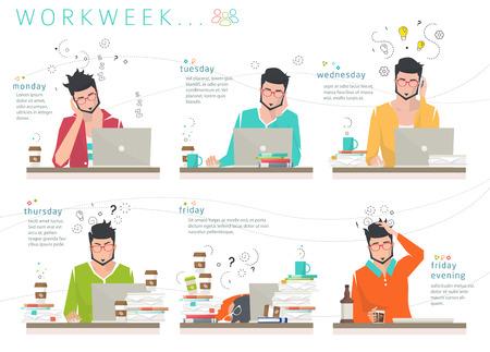 Concetto di settimana lavorativa di ufficio dipendente / distribuzione di energia umana tra i giorni della settimana / capacità lavorativa / efficienza