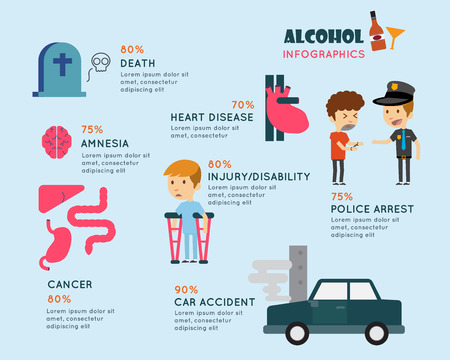 dui: Alcohol Driving Infographics