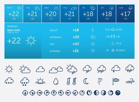 meteo: Icone del tempo e widget di Vettoriali