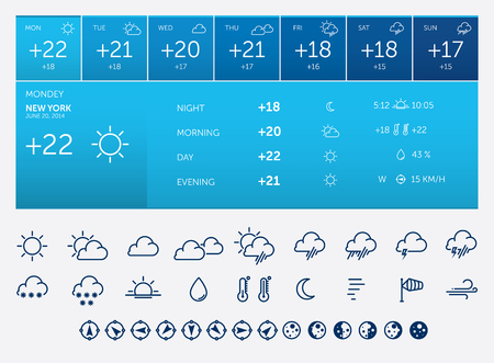 day forecast: Weather icons and widget