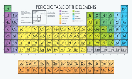 Vector periodic table of the elements Illustration