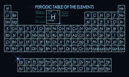 lanthanide: Neon periodic table of the elements Mendeleev