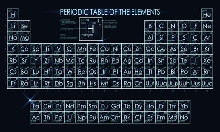 mendeleev: Neon periodic table of the elements Mendeleev