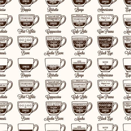 コーヒーの種類レシピ シームレス パターン、ベクトル インフォ グラフィックの背景