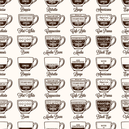 Coffee type recipe seamless pattern, Vector Infographic background