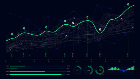 Digital business analytics, data visualization