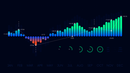 Futuristic technology dashboard hud vector interface 向量圖像