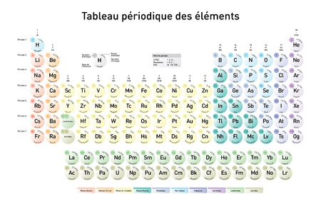 French version of the Modern Periodic Table of the Elements with atomic number, element name, element symbol and atomic mass