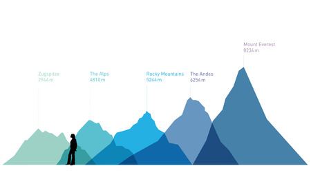 berg: Mountains comparison vector illustration