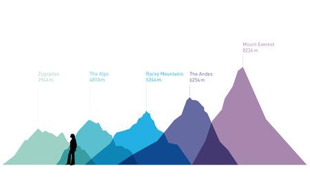 berg: Vector Mountains Mountain Profile