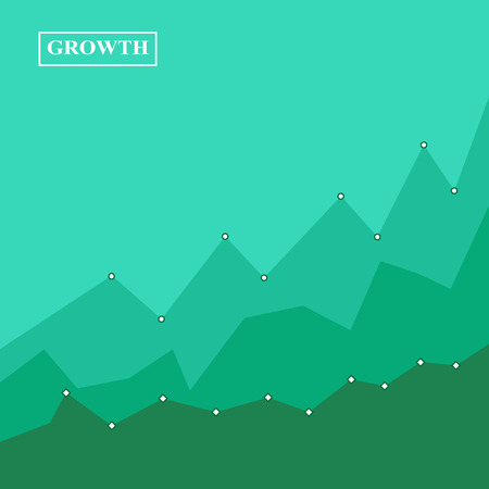 growth: The flat background of growth, growth investment