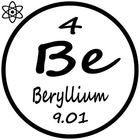 tabla peridica de los elementos berilio - Tabla Periodica Berilio