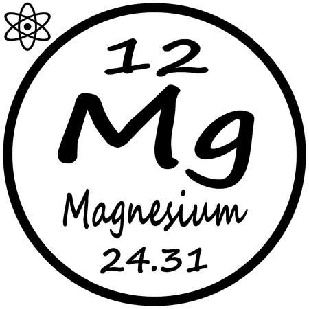 Periodic table of elements magnesium royalty free cliparts periodic table of elements magnesium vector urtaz