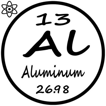Periodic Table Of Elements Aluminum Royalty Free Cliparts Vectors