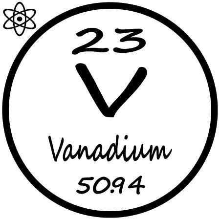 Tabla peridica de los elementos vanadio ilustraciones vectoriales tabla peridica de los elementos vanadio urtaz Image collections