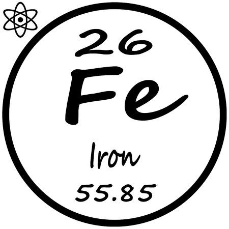 tabla peridica de los elementos hierro - Tabla Periodica De Los Elementos Hierro