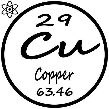 periodic table of elements copper vector - Periodic Table Copper