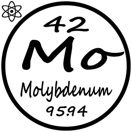 Periodic Table of Elements - Molybdenum
