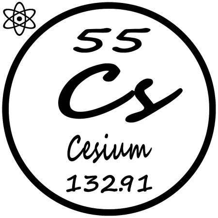 cesium: Periodic Table of Elements - Cesium
