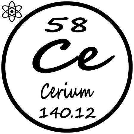 periodic: Periodic Table of Elements - Cerium