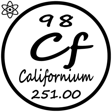 cf: Periodic Table of Elements - Californium