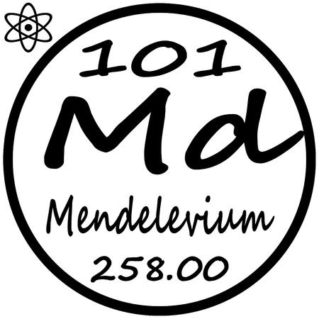 periodic: Periodic Table of Elements - Mendelevium
