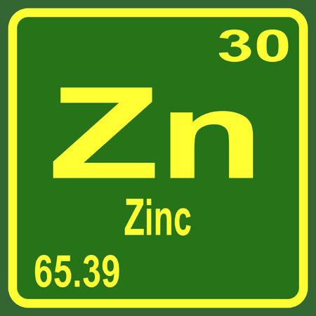zinc: Periodic Table of Elements - Zinc Illustration