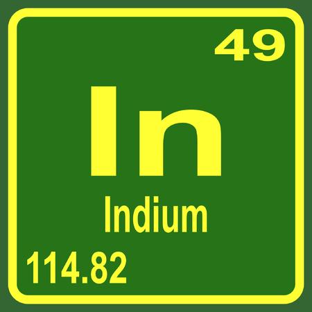 periodic: Periodic Table of Elements - Indium