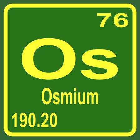 Periodic Table of Elements - Osmium